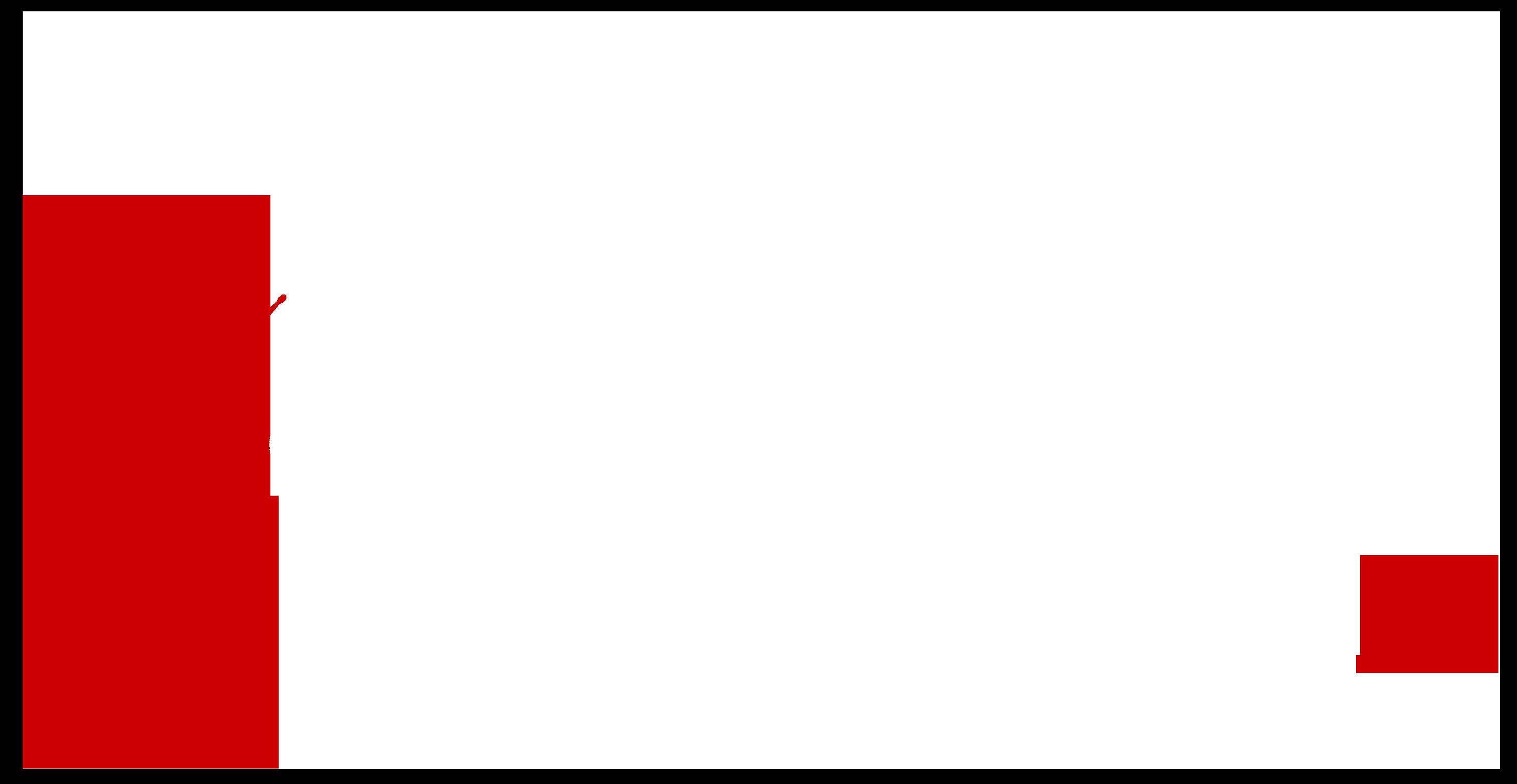 Drumschool Drachten